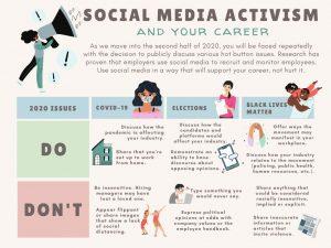 social media activism chart Boston